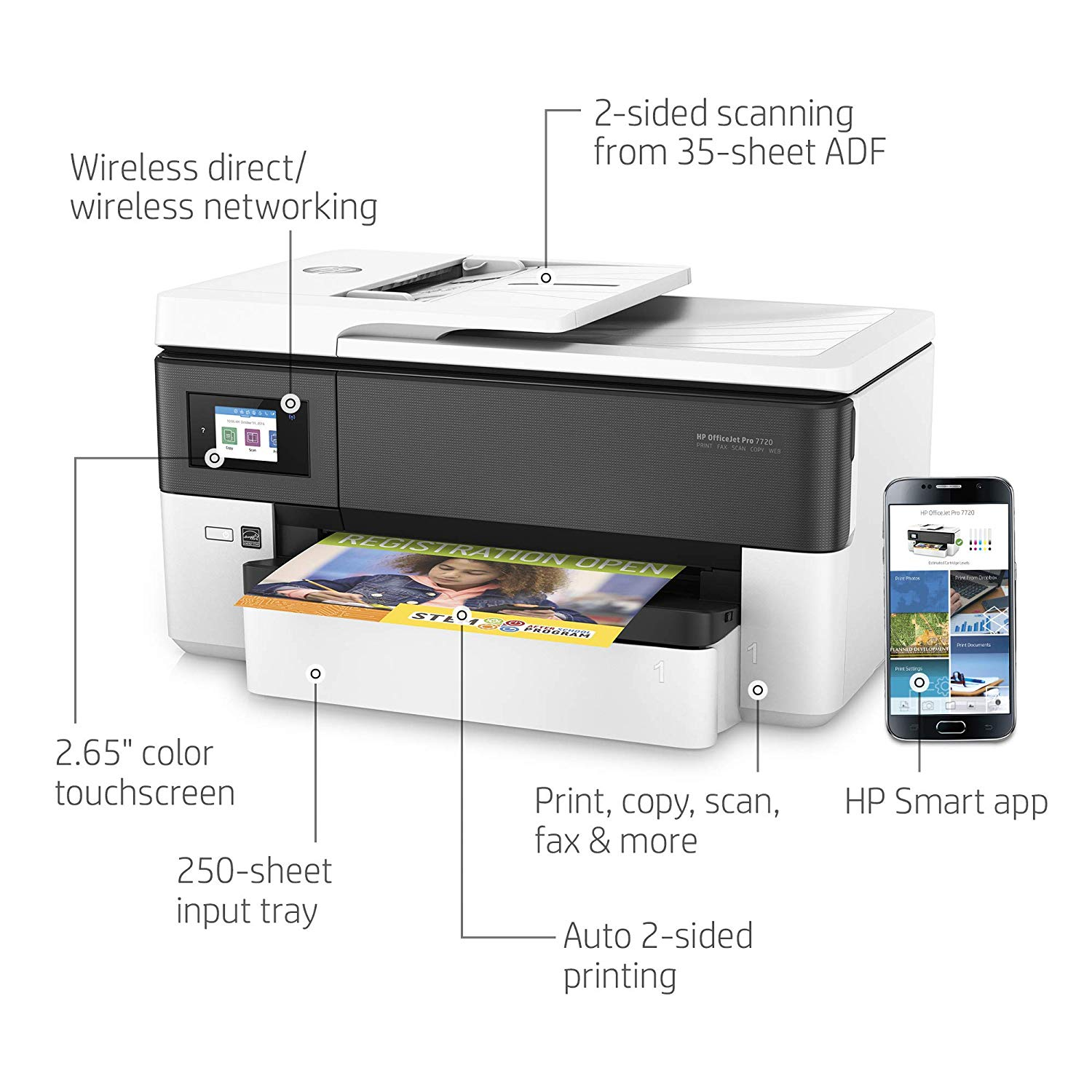 HP Officejet Pro 7720 Wide Format MFP Y0S18A