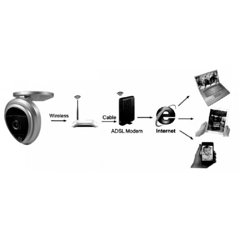 GEMBIRD IP Camera HD Smart 720p WiFi H264