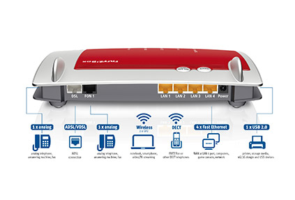 AVM FRITZ! BOX FON WLAN 7430 WiFi/VDSL-ADSL/SW/Dect/Media