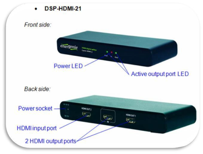 Gembird Energenie HDMI Splitter 1xHDMI IN to 2xHDMI Out Ports